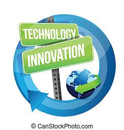 通り, 技術, 革新, 印