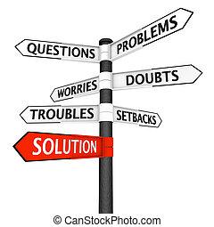 道標, 問題, 解決