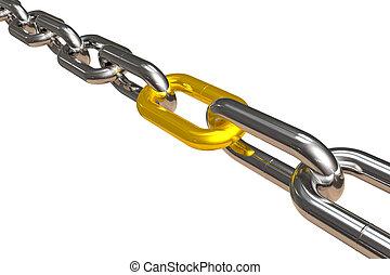 鋼鉄, 金, リンク, 鎖