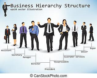 階層, ビジネス, 構造