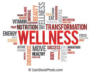 雲, wellness, 単語