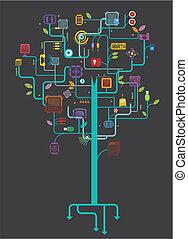 電子, 要素, 木