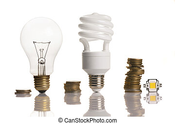 電球, 別, タイプ, ライト