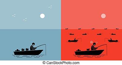 青い海洋, strategy., ∥対∥, 作戦, 赤