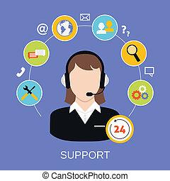 顧客サポート, サービス