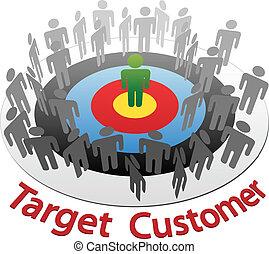 顧客, マーケティング, 市場, ターゲット, 最も良く