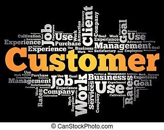 顧客, 概念, 単語, 雲