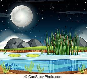 風景, 夜