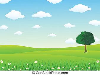 風景, 草