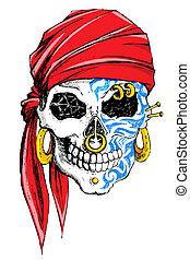 飾られる, 頭骨