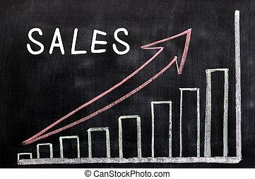 黒板, チャート, 販売, チョーク, 書かれた, 成長