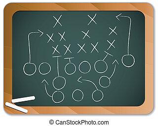 黒板, フットボール, 作戦, ゲーム, チームワーク, 計画