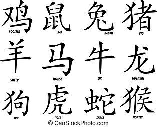 12, 黄道帯, 中国語, サイン