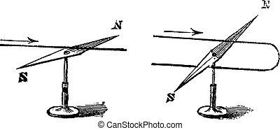 2, 型, 針, 単一, galvanometer, engraving.