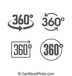 360, 光景, 程度