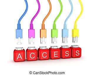 access., patchcords, カラフルである, 単語
