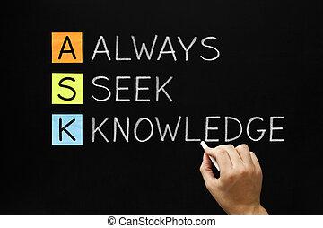 always, 頭字語, 知識, 探しなさい