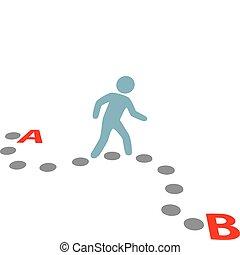 b, ポイント, 歩きなさい, 人, 計画, 道, 続きなさい