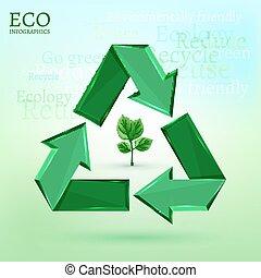 bio, エコロジー, infographics