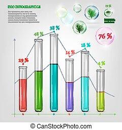 bio, チューブ, infographics