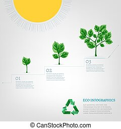 bio, 木, infographics