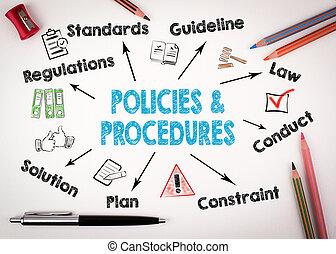 concept., チャート, 白い背景, keywords, アイコン, プロシージャ, policies