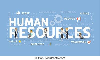 concept., 人的資源