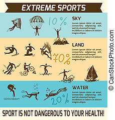 infographic, 極度な スポーツ