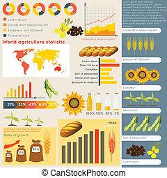 infographic, 農業, 要素