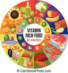 infographics, 豊富, ビタミン, 食物