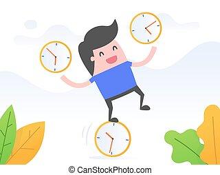 management., 時間