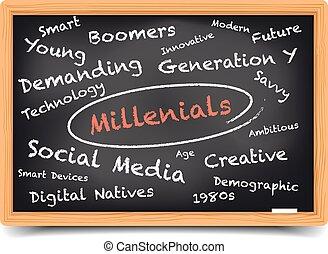 millennials, 黒板, wordcloud