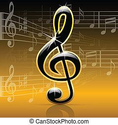 notes-melody, 音楽
