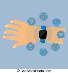 smartwatch, 手