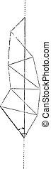 triangulation, engraving., 型, geodesic