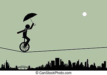 unicycle, 綱, ワイヤー