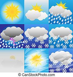 weather-meteorology
