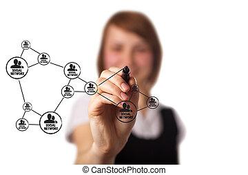 whiteboard, ビジネスマン, 図画, ネットワーク, 社会, 案