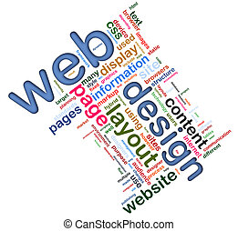 wordcloud, 網の設計