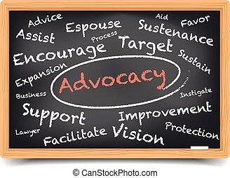 wordcloud, advocacy