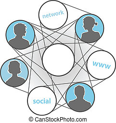 www, ネットワーク, 人々, 媒体, 接続, 社会